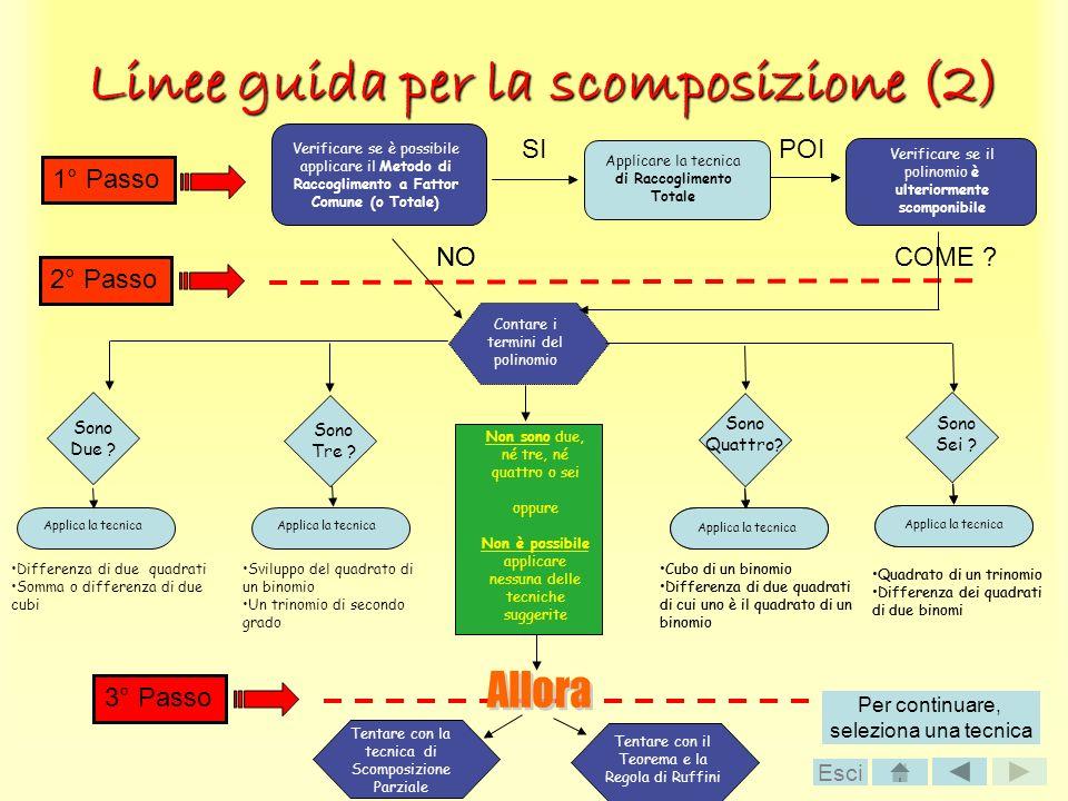 Linee guida per la scomposizione (2)