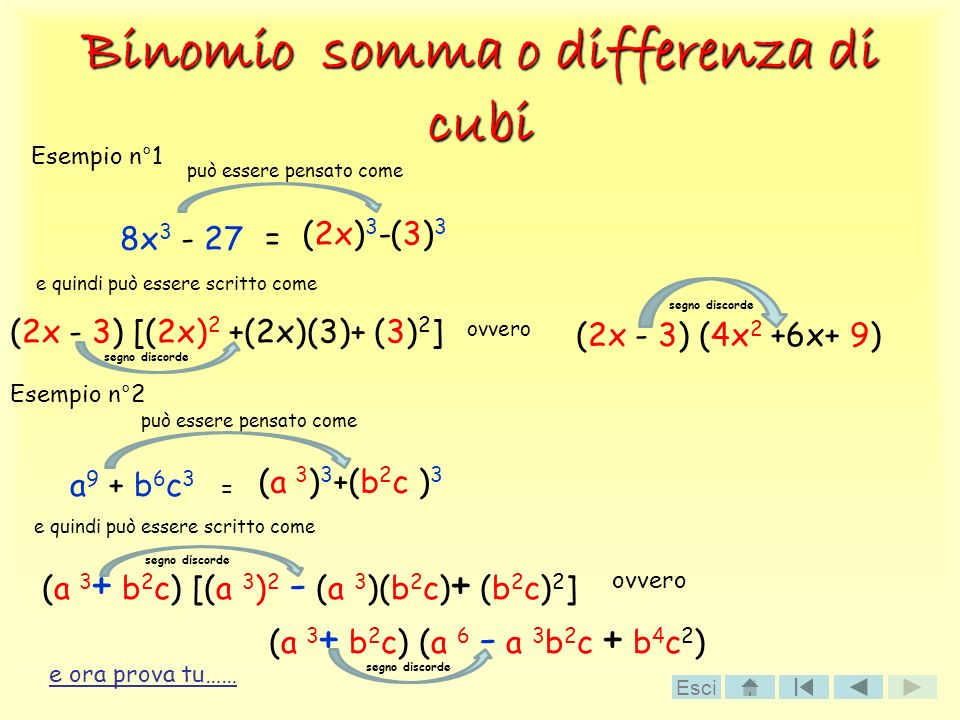 Binomio somma o differenza di cubi