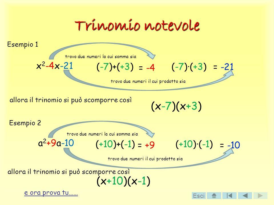 Trinomio notevole (x-7)(x+3) (x+10)(x-1) x2-4x-21 (-7)+(+3) = -4