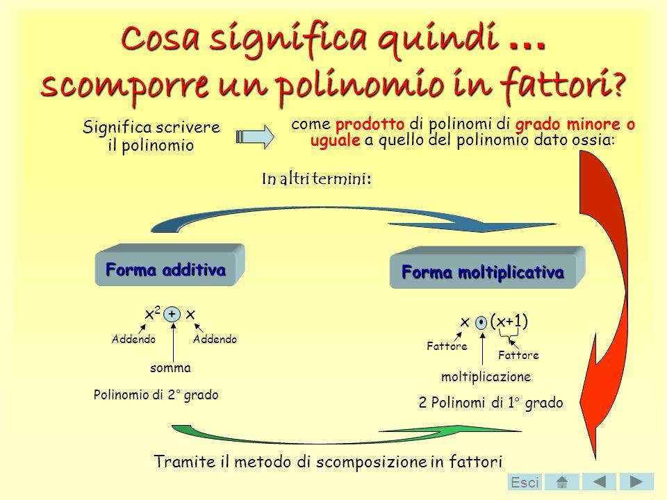 Cosa significa quindi … scomporre un polinomio in fattori