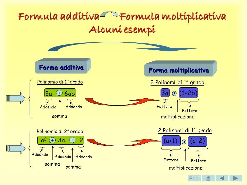 Formula additiva Formula moltiplicativa Alcuni esempi