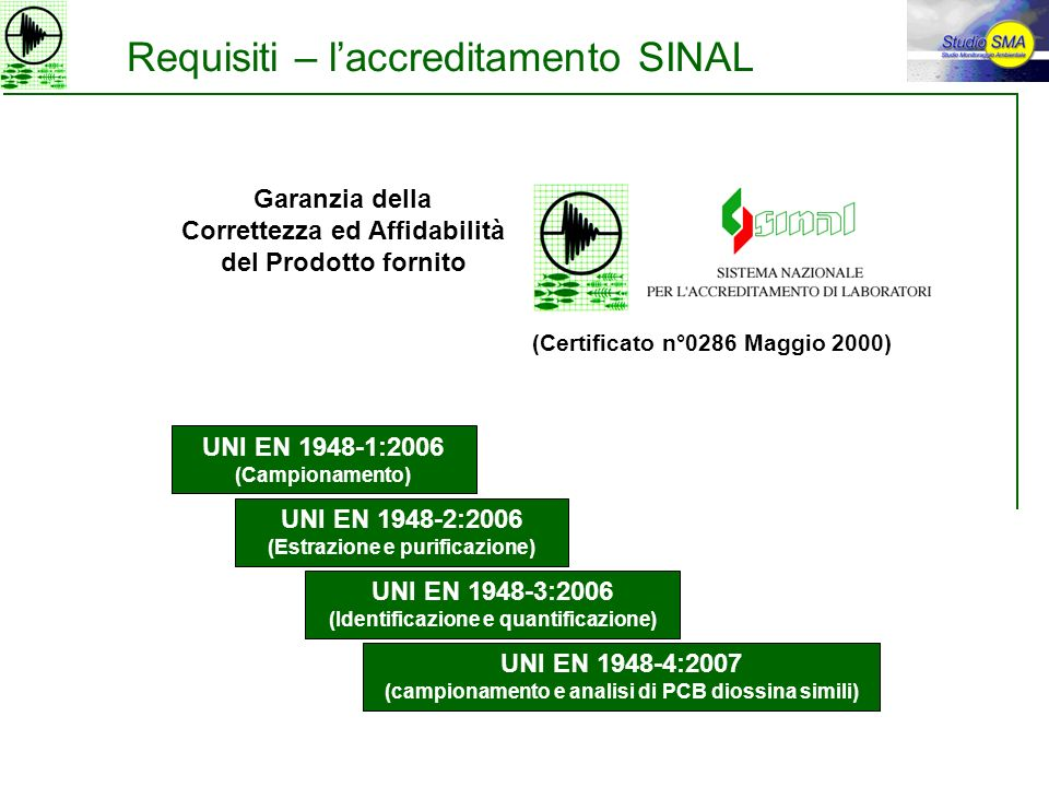 Requisiti – l'accreditamento SINAL