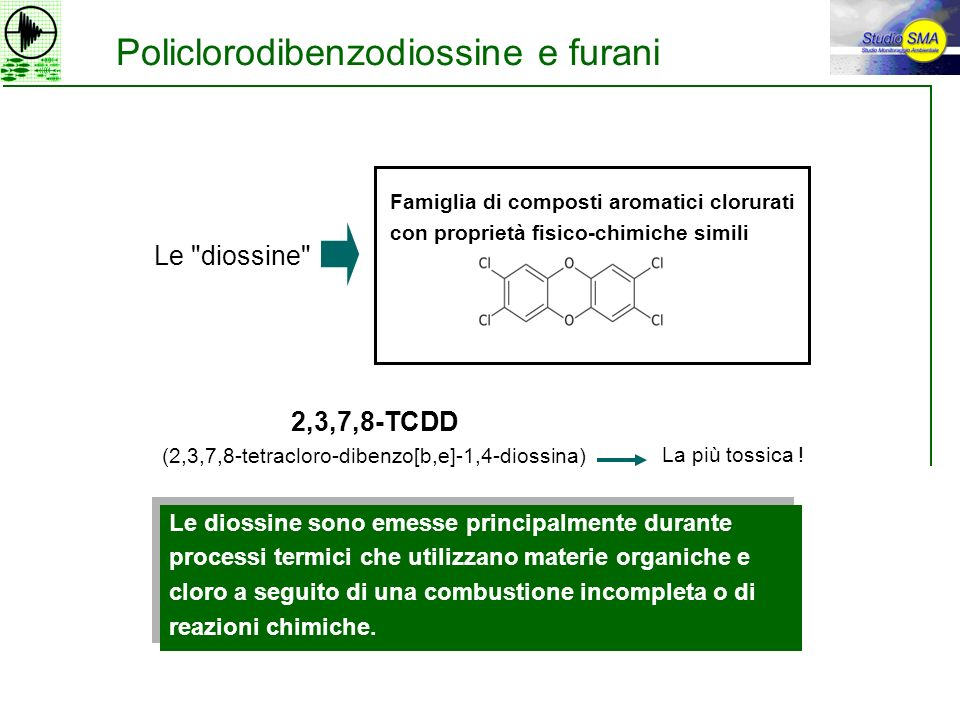 Policlorodibenzodiossine e furani