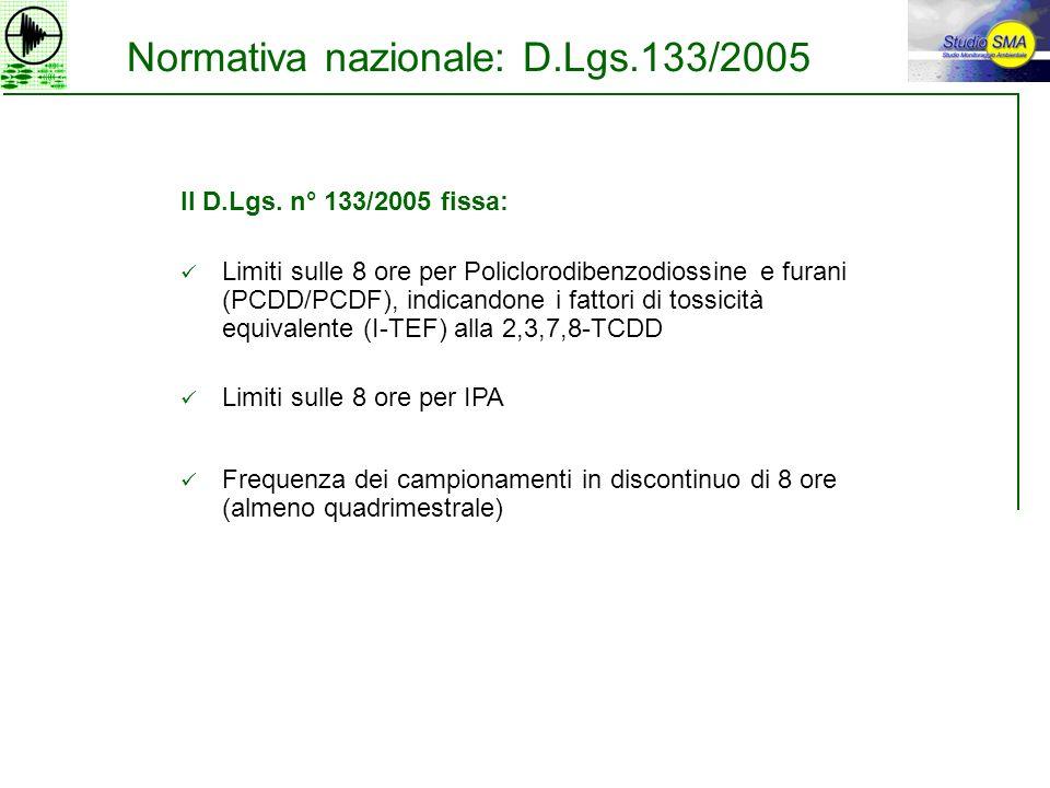 Normativa nazionale: D.Lgs.133/2005