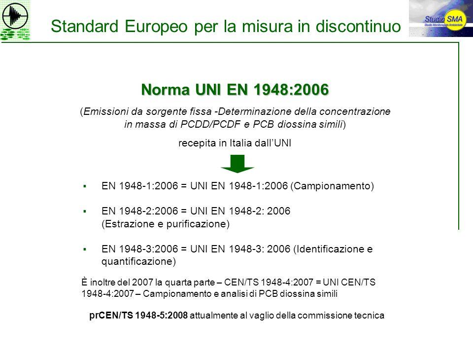 Standard Europeo per la misura in discontinuo