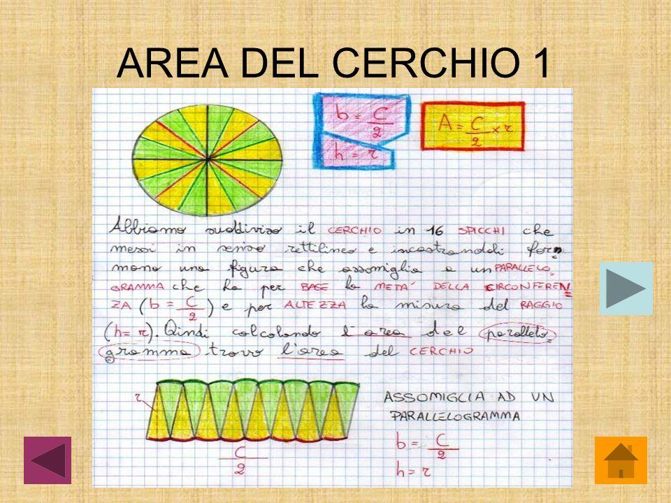 AREA DEL CERCHIO 1