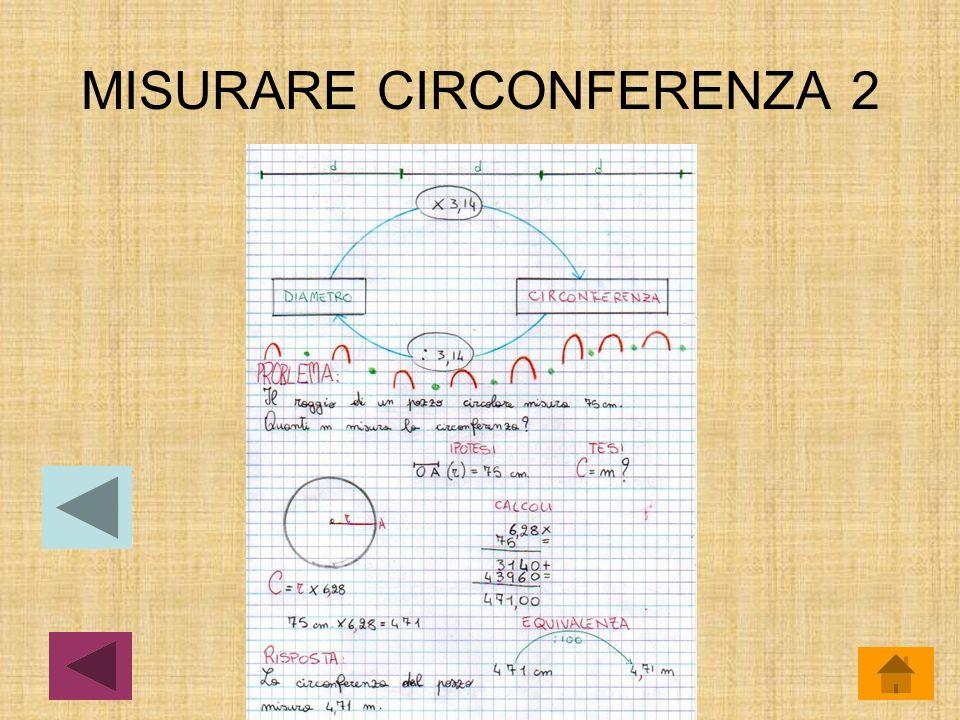 MISURARE CIRCONFERENZA 2