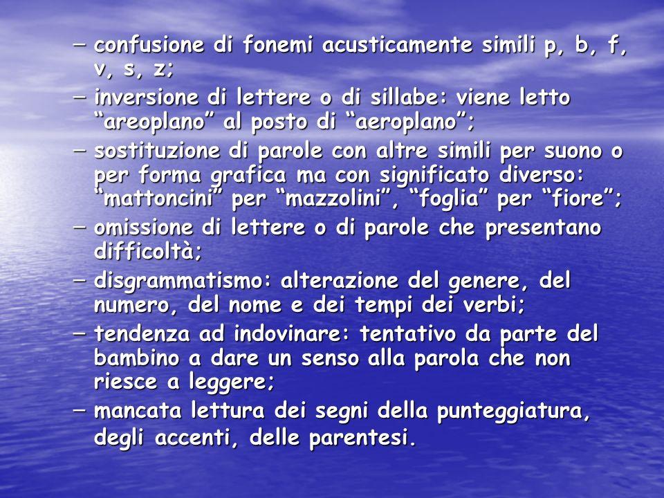 confusione di fonemi acusticamente simili p, b, f, v, s, z;