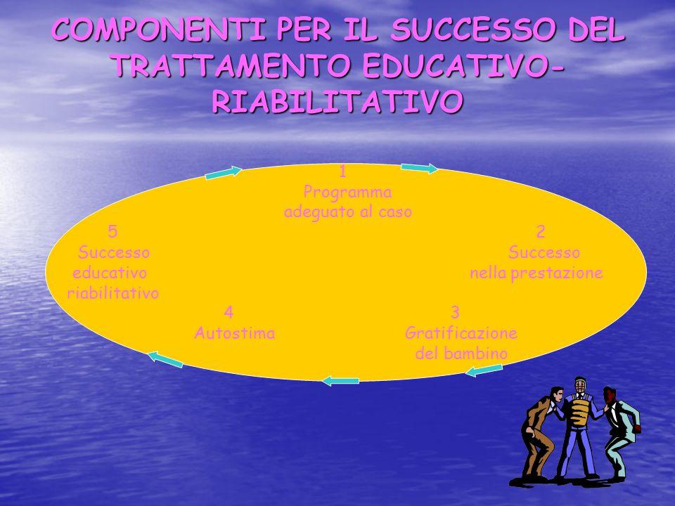 COMPONENTI PER IL SUCCESSO DEL TRATTAMENTO EDUCATIVO-RIABILITATIVO