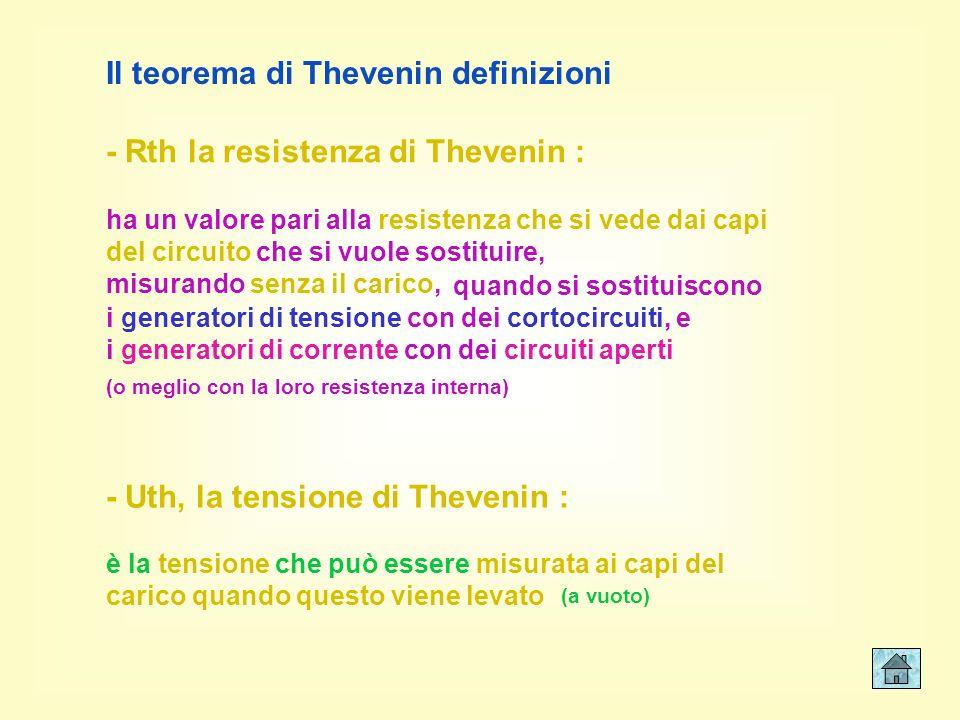 Il teorema di Thevenin definizioni