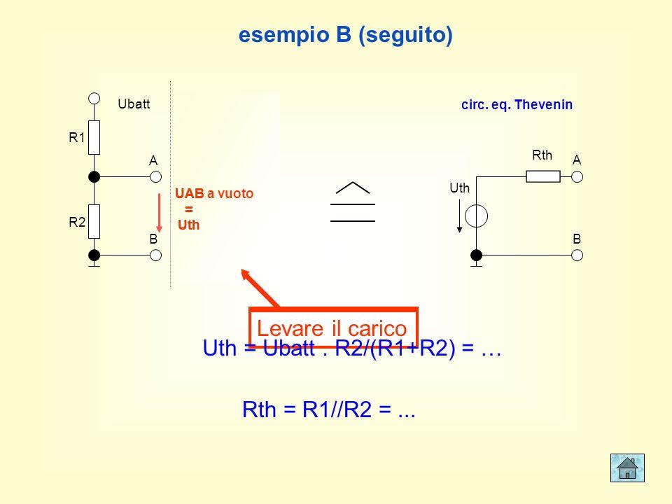 esempio B (seguito) Levare il carico Levare il carico