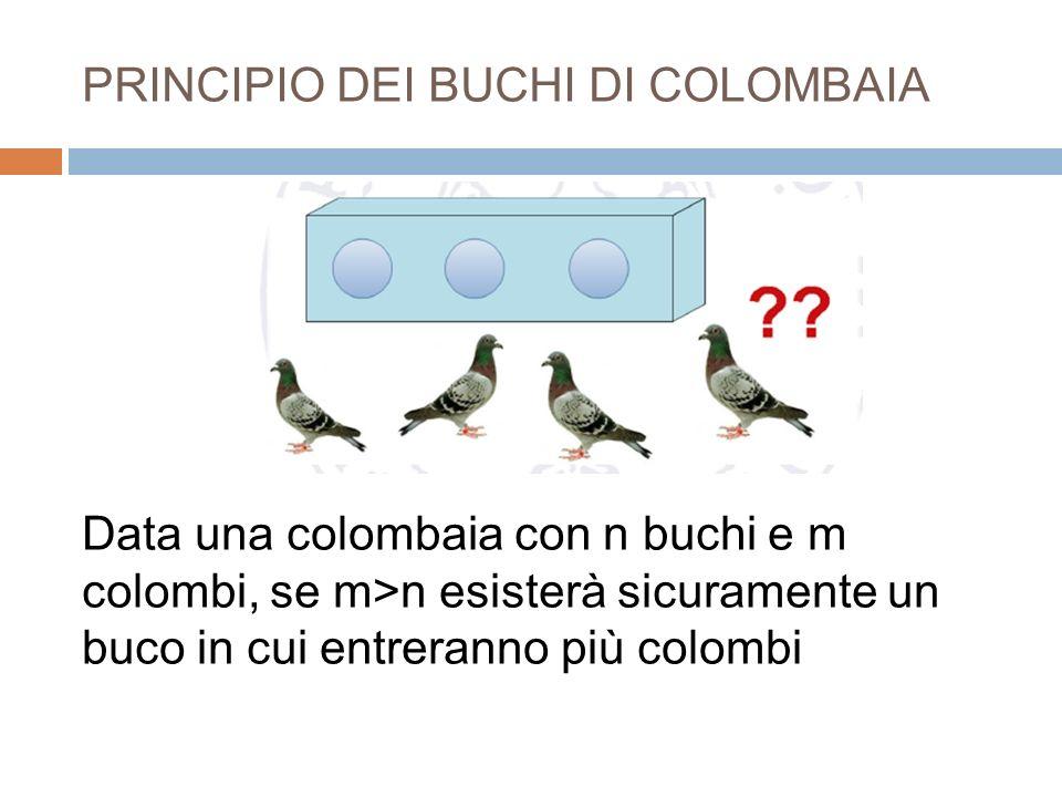 PRINCIPIO DEI BUCHI DI COLOMBAIA