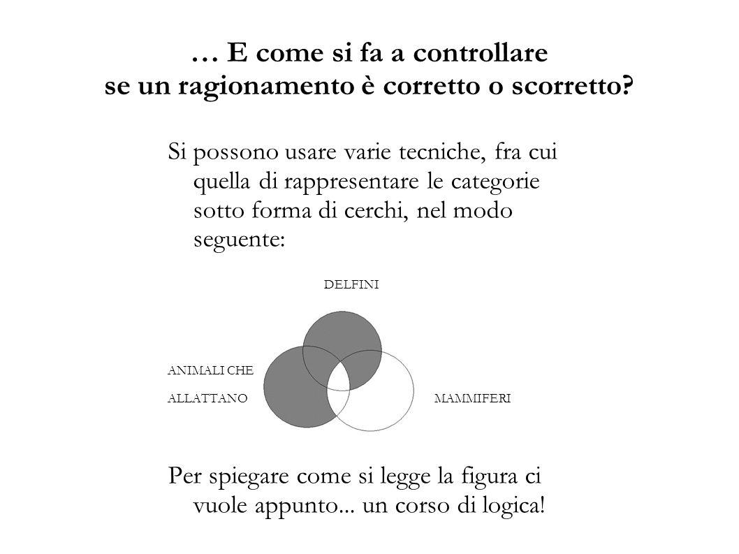… E come si fa a controllare se un ragionamento è corretto o scorretto
