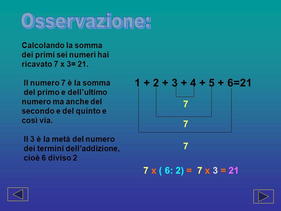 Osservazione: 1 + 2 + 3 + 4 + 5 + 6=21 7 7 7 7 x ( 6: 2) = 7 x 3 = 21