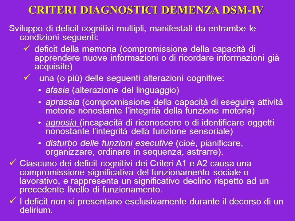 CRITERI DIAGNOSTICI DEMENZA DSM-IV