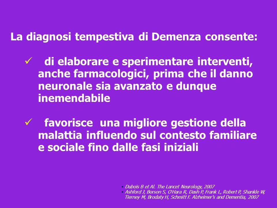 La diagnosi tempestiva di Demenza consente: