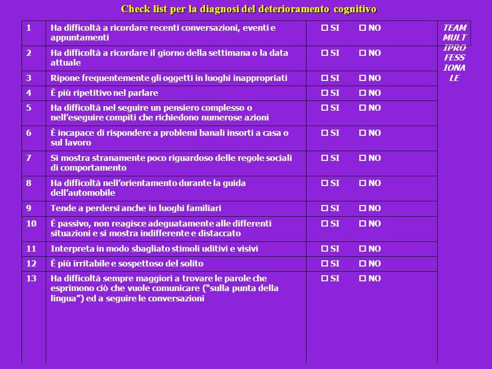 Check list per la diagnosi del deterioramento cognitivo