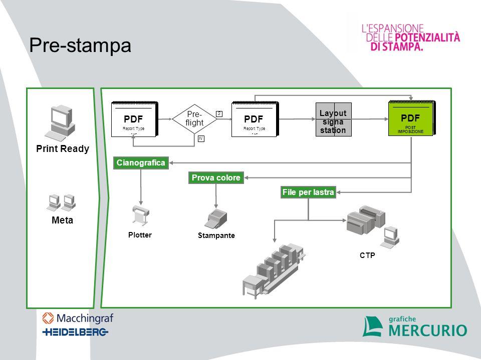 Pre-stampa PDF PDF PDF Meta Print Ready Pre-flight