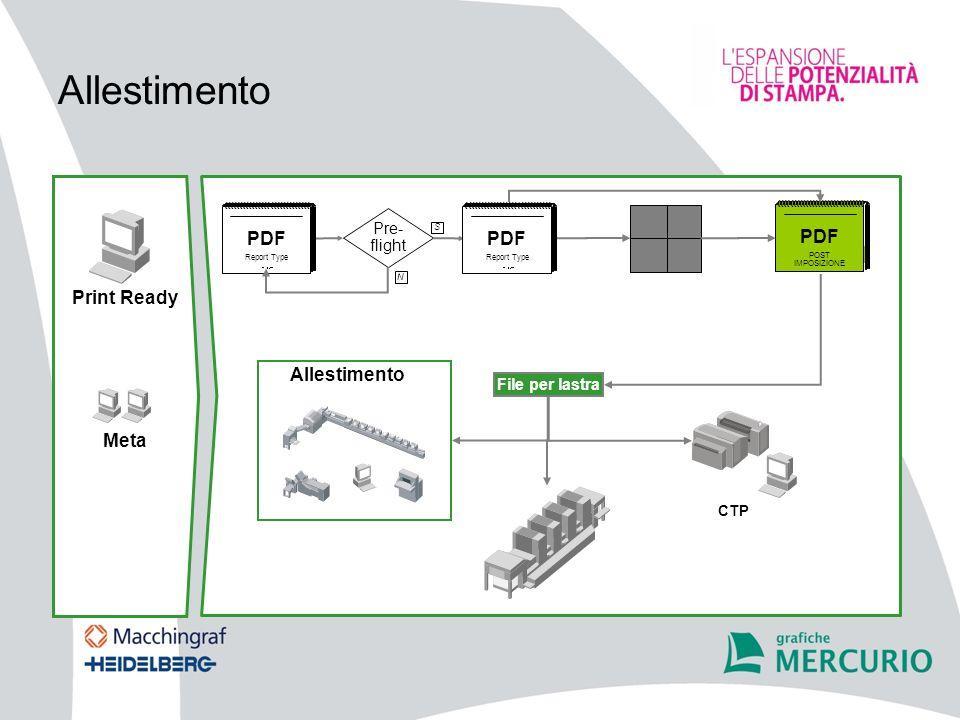 Allestimento PDF PDF PDF Print Ready Allestimento Meta Pre-flight