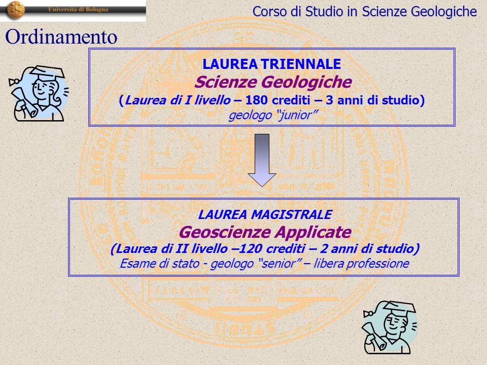 Ordinamento Scienze Geologiche Geoscienze Applicate LAUREA TRIENNALE