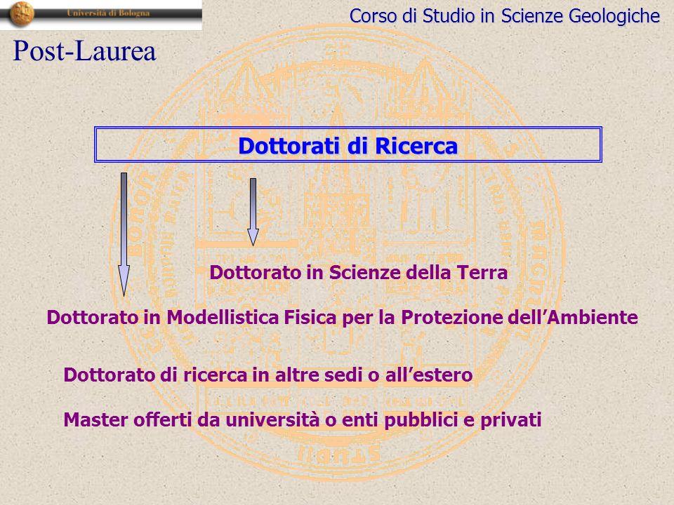 Post-Laurea Dottorati di Ricerca Dottorato in Scienze della Terra