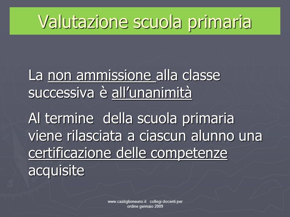 Valutazione scuola primaria