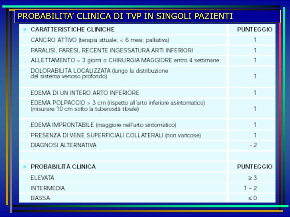 PROBABILITA' CLINICA DI TVP IN SINGOLI PAZIENTI