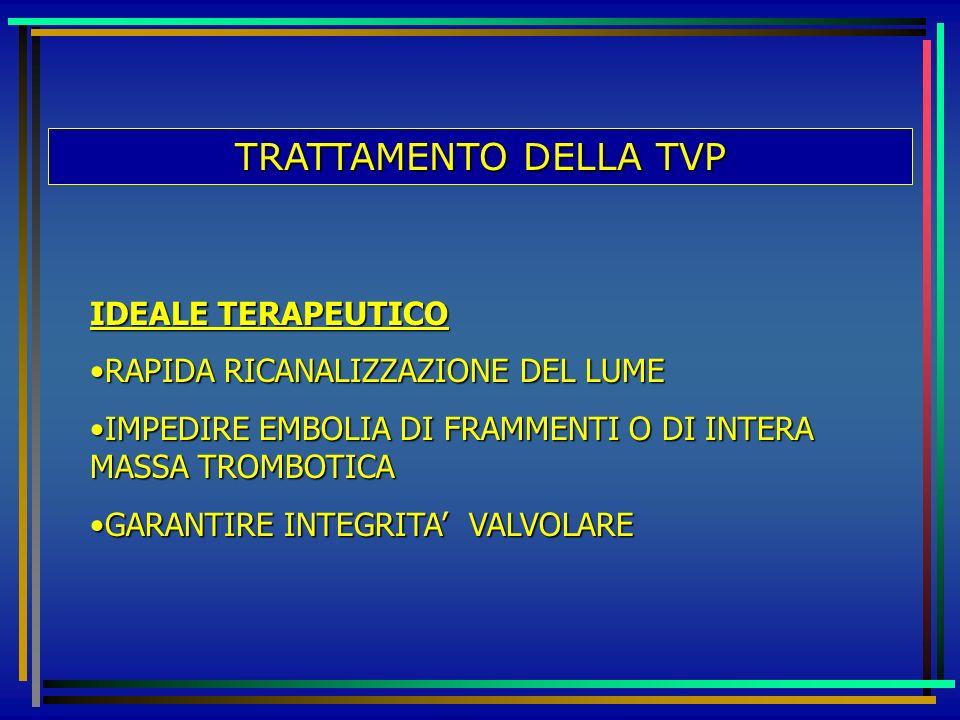 TRATTAMENTO DELLA TVP IDEALE TERAPEUTICO