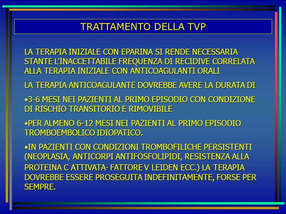 TRATTAMENTO DELLA TVP