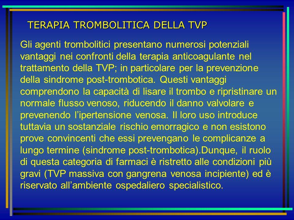 TERAPIA TROMBOLITICA DELLA TVP
