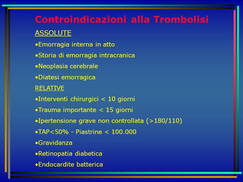 Controindicazioni alla Trombolisi