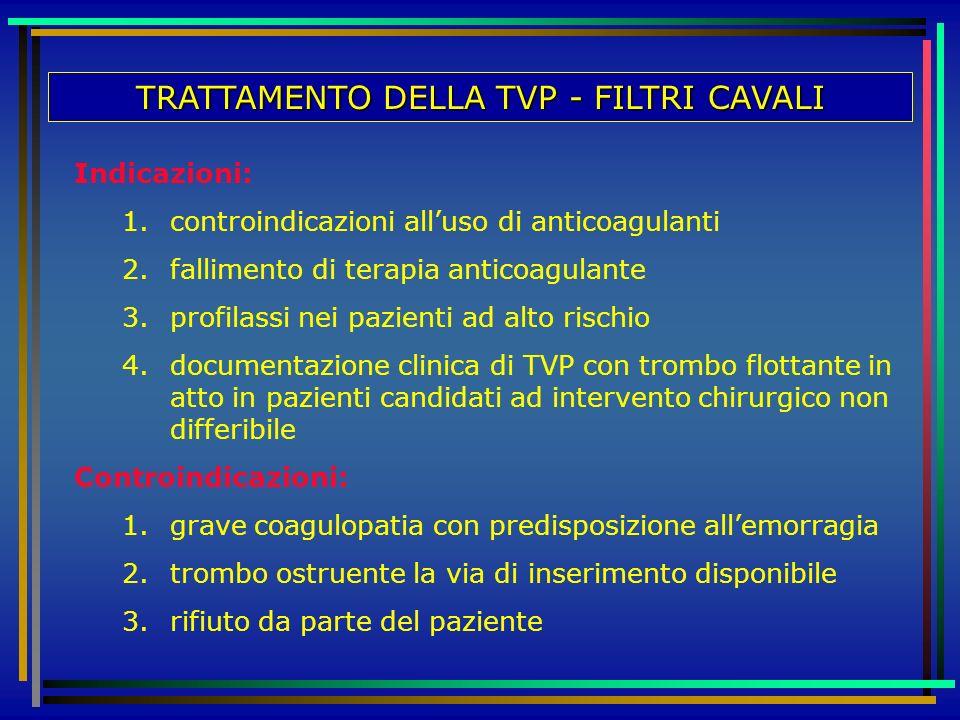 TRATTAMENTO DELLA TVP - FILTRI CAVALI