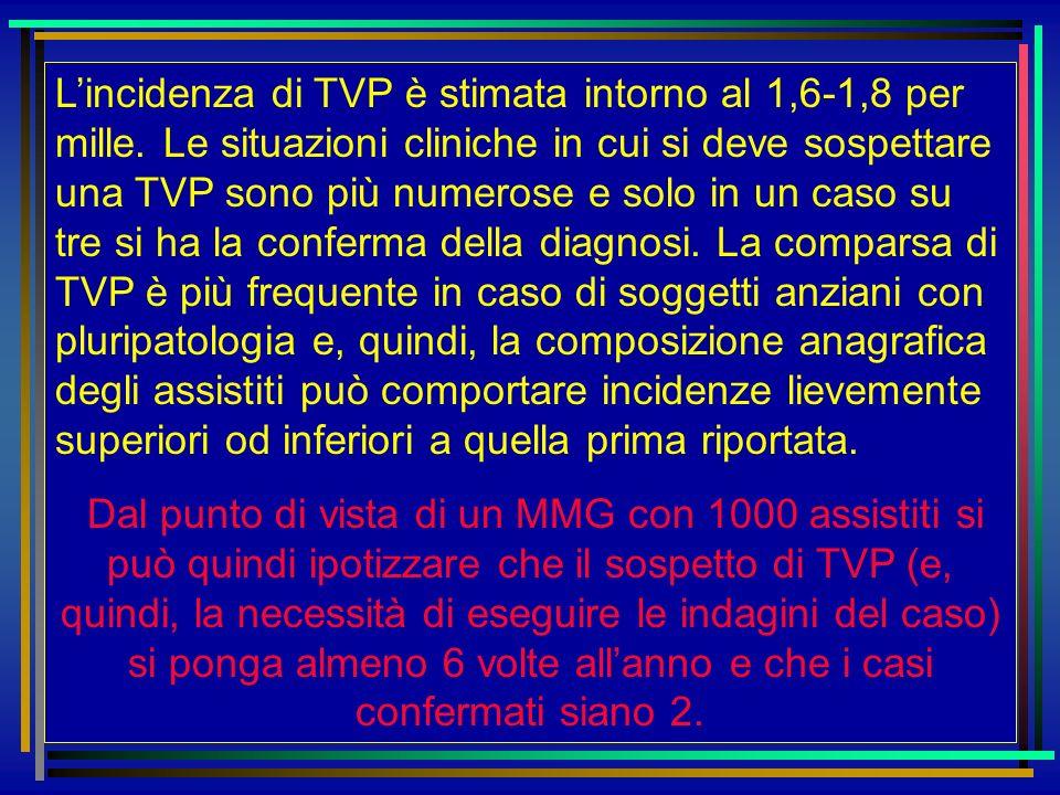 L'incidenza di TVP è stimata intorno al 1,6-1,8 per mille