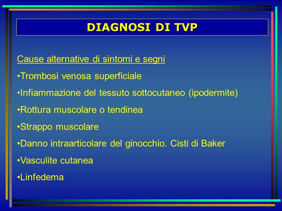 DIAGNOSI DI TVP Cause alternative di sintomi e segni