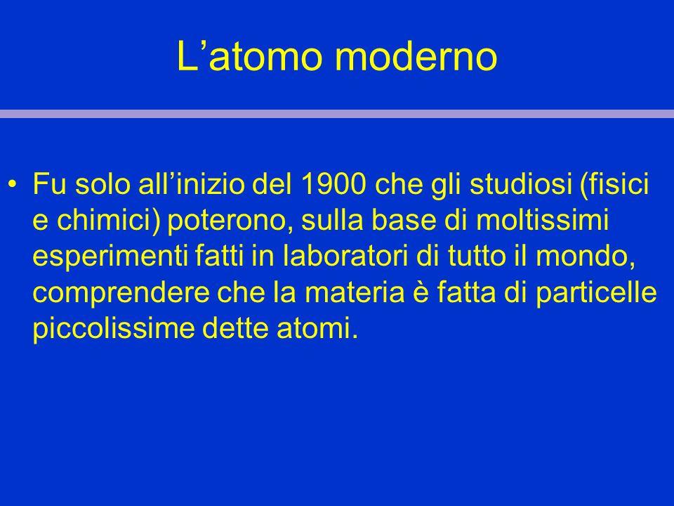 L'atomo moderno