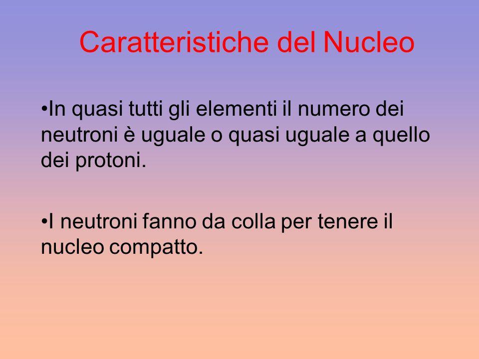 Caratteristiche del Nucleo
