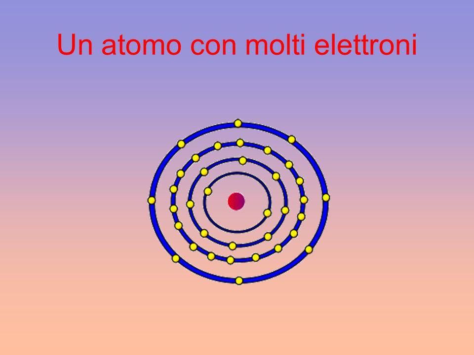 Un atomo con molti elettroni