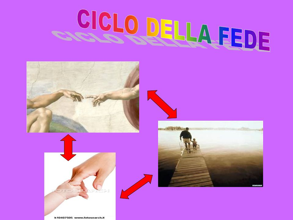 CICLO DELLA FEDE