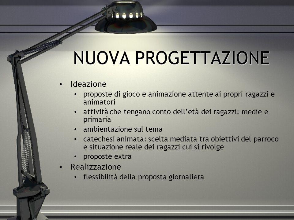 NUOVA PROGETTAZIONE Ideazione Realizzazione