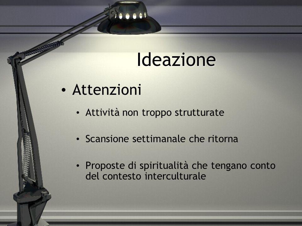 Ideazione Attenzioni Attività non troppo strutturate