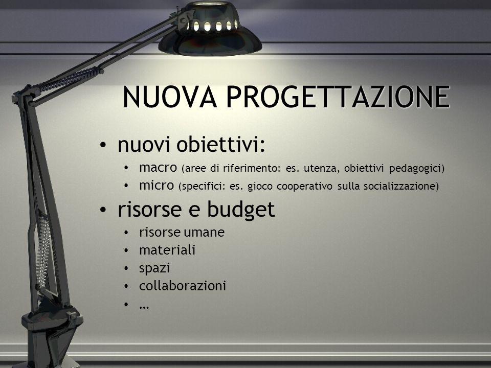 NUOVA PROGETTAZIONE nuovi obiettivi: risorse e budget