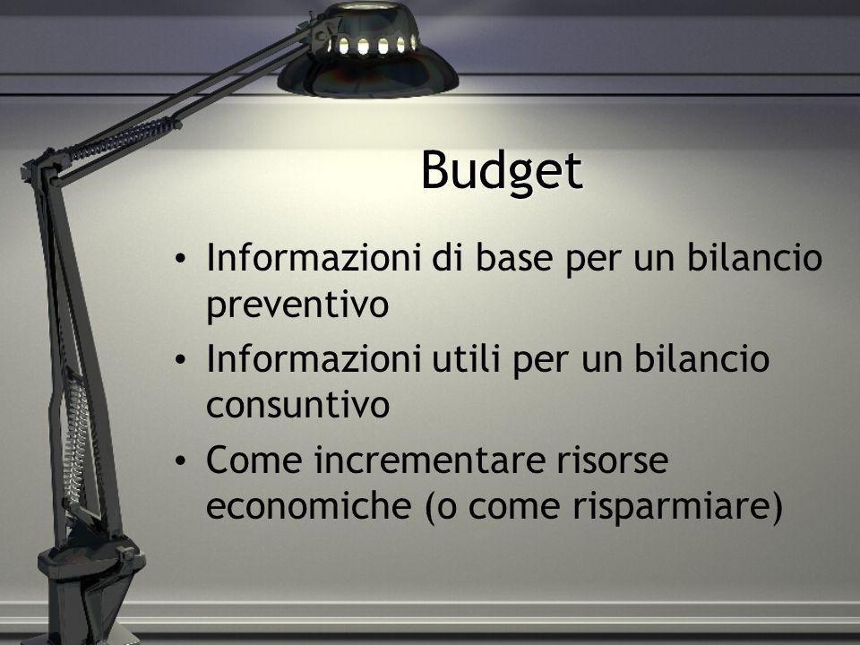 Budget Informazioni di base per un bilancio preventivo
