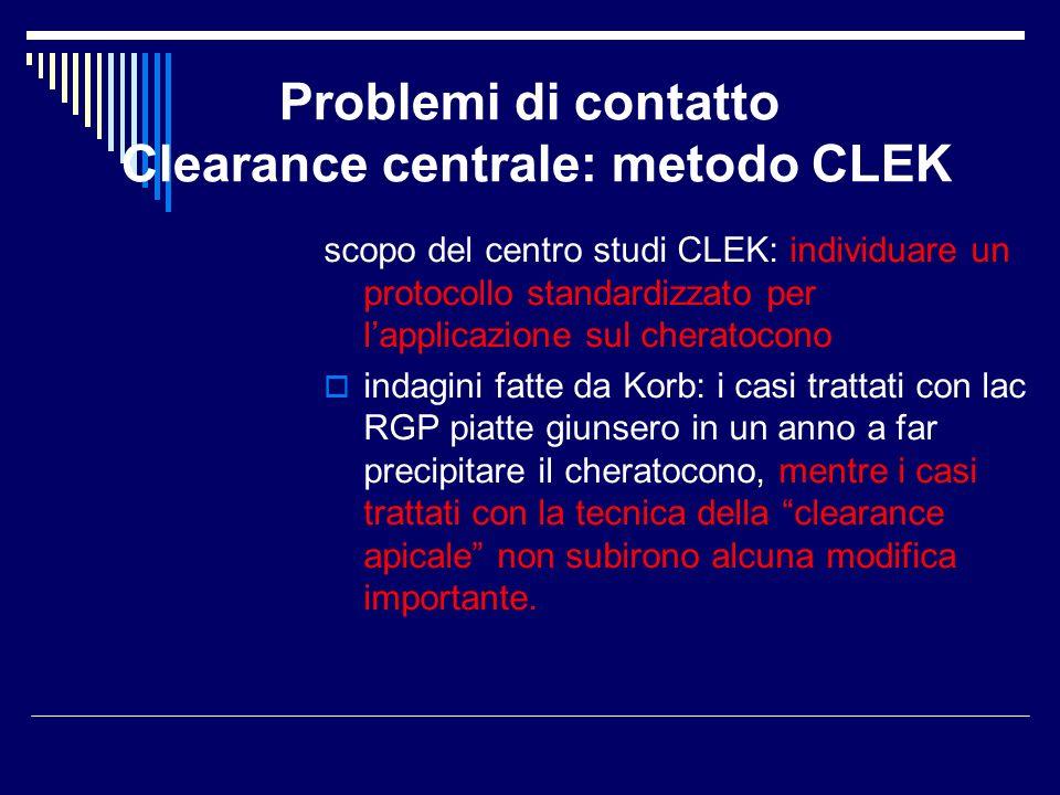 Problemi di contatto Clearance centrale: metodo CLEK