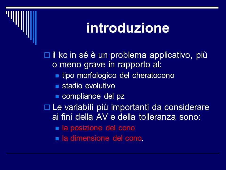 introduzione il kc in sé è un problema applicativo, più o meno grave in rapporto al: tipo morfologico del cheratocono.