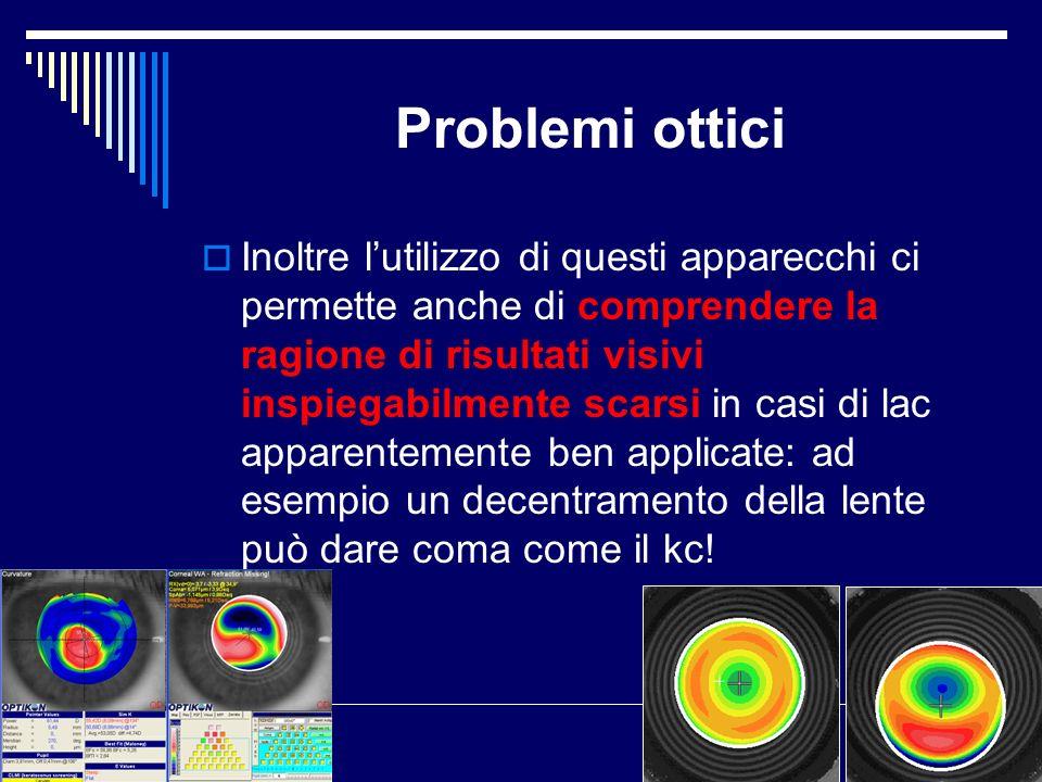 Problemi ottici