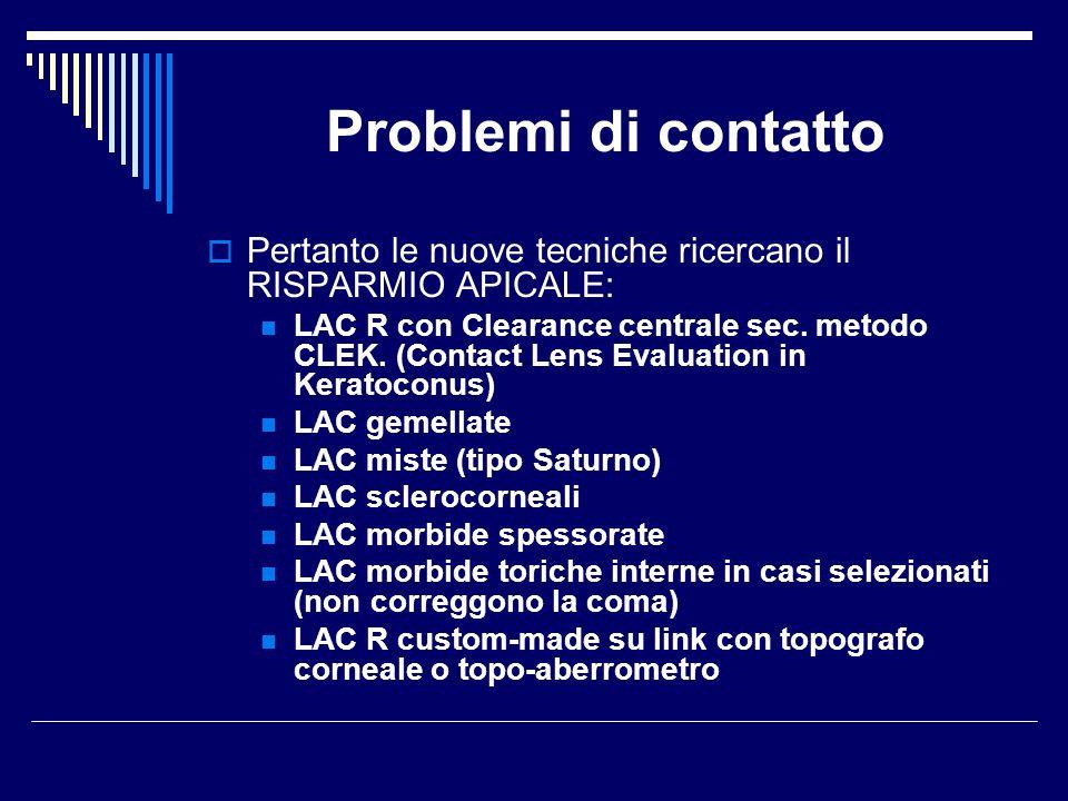 Problemi di contattoPertanto le nuove tecniche ricercano il RISPARMIO APICALE: