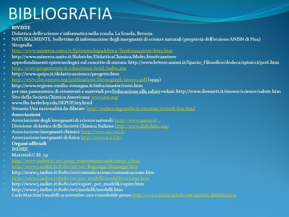BIBLIOGRAFIA RIVISTE. Didattica delle scienze e informatica nella scuola, La Scuola, Brescia.