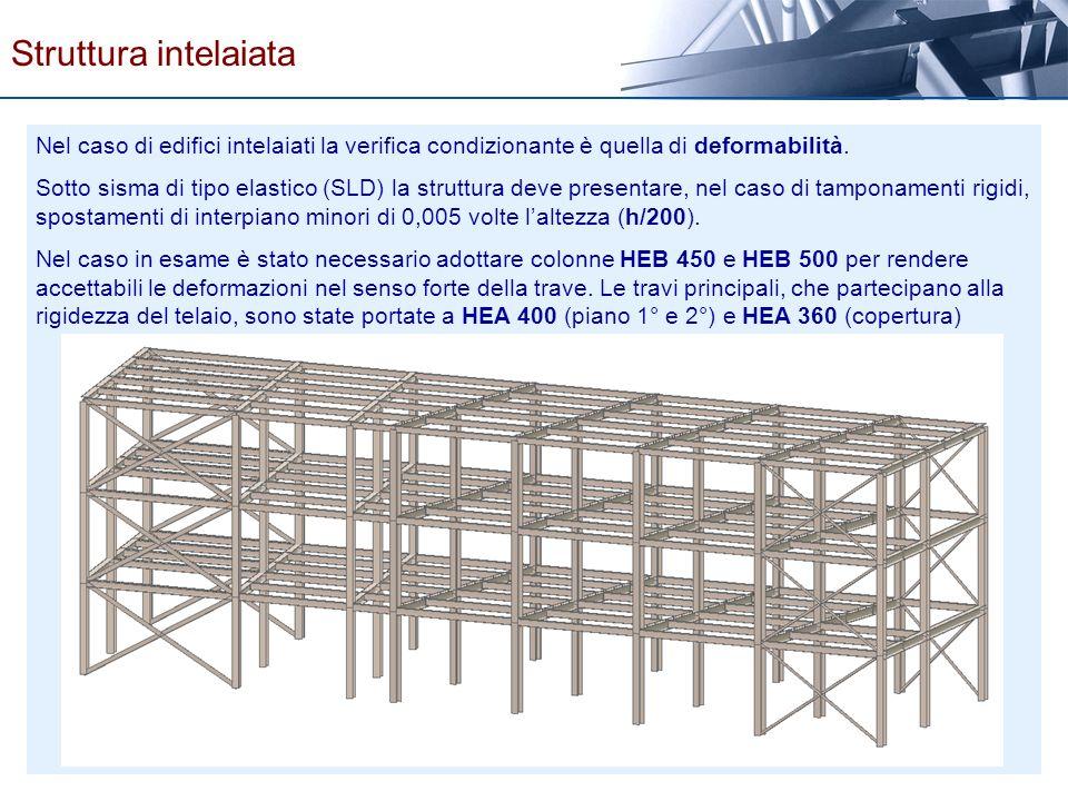Struttura intelaiata Nel caso di edifici intelaiati la verifica condizionante è quella di deformabilità.