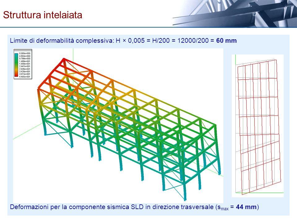 Struttura intelaiata Limite di deformabilità complessiva: H × 0,005 = H/200 = 12000/200 = 60 mm.