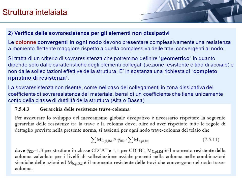 Struttura intelaiata 2) Verifica delle sovraresistenze per gli elementi non dissipativi.